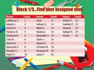 Block 1/5…Find your assigned seat.