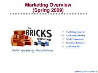 Marketing Overview (Spring 2009)