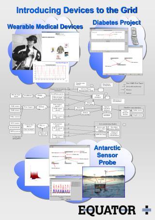 Antarctic Sensor Probe