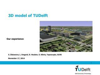 3D model of TUDelft