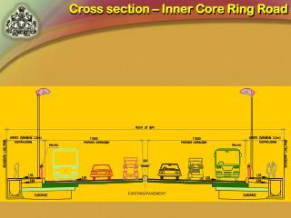 Cross section � Inner Core Ring Road