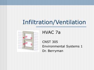 Infiltration/Ventilation