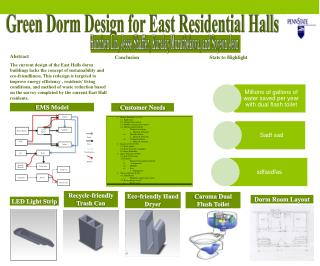 Green Dorm Design for East Residential Halls