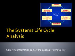 The Systems Life Cycle: Analysis