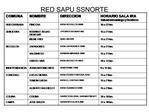 RED SAPU SSNORTE