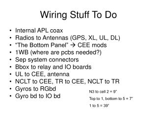 Wiring Stuff To Do