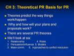 CH 3: Theoretical PR Basis for PR