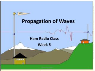 Propagation of Waves