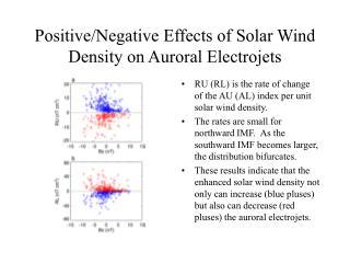 Positive/Negative Effects of Solar Wind Density on Auroral Electrojets
