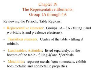 Chapter 19 The Representative Elements:  Group 1A through 4A