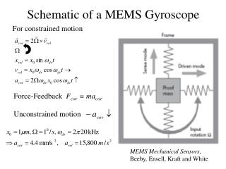 Schematic of a MEMS Gyroscope