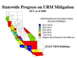Statewide Progress on URM Mitigation 69% as of 2004