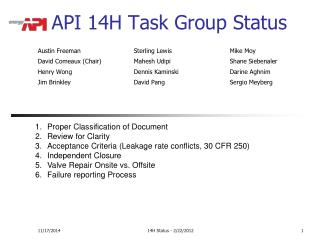 API 14H Task Group Status