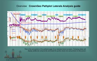 Overview    CrownGeo Pathplot Laterals Analysis guide