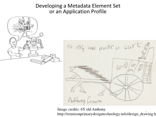 What is Metadata  And How does it help get the word out on your work
