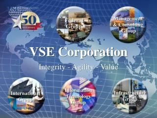 VSE Corporation Integrity - Agility - Value