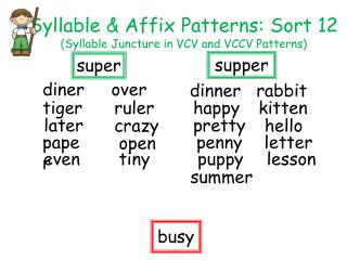 Syllable & Affix Patterns: Sort 12  (Syllable Juncture in VCV and VCCV Patterns)