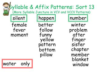 Syllable & Affix Patterns: Sort 13  (More Syllable Juncture in VCV and VCCV Patterns)