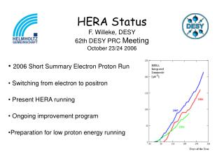 HERA Status  F. Willeke, DESY 62th DESY PRC  Meeting  October 23/24 2006