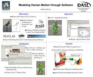 Modeling Human Motion through Software