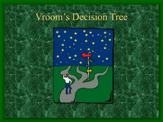 Vroom's Decision Tree