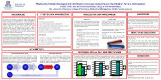 Medication Therapy Management: Methods to Increase Comprehensive Medication Review Participation