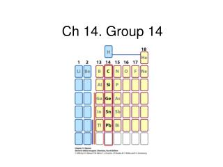 Ch 14. Group 14