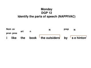 Monday DGP 12 Identify the parts of speech (NAPPIVAC)