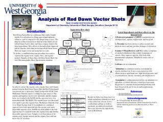 Analysis of Red Dawn Vector Shots Ryan Crowder and Victoria Geisler  Department of Chemistry, University of West Georgia