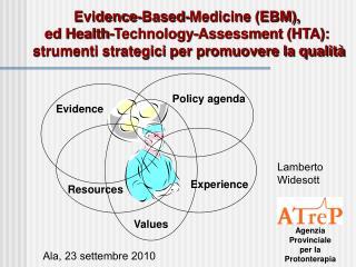 Evidence-Based-Medicine (EBM),  ed Health-Technology-Assessment (HTA):