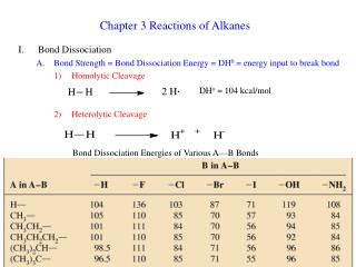 Chapter 3 Reactions of Alkanes