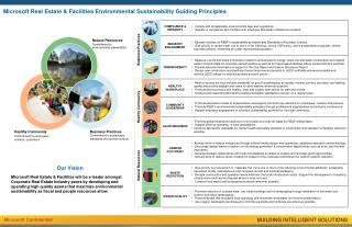 Microsoft Real Estate  Facilities Environmental Sustainability Guiding Principles