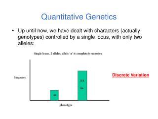 Quantitative Genetics