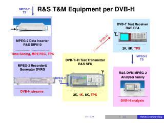 R&S T&M Equipment per DVB-H