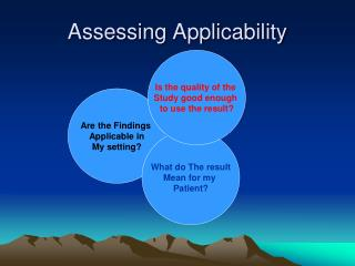 Assessing Applicability