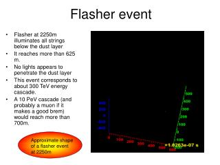 Flasher event