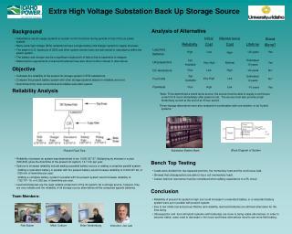 Extra High Voltage Substation Back Up Storage Source