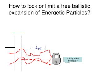 How to lock or limit a free ballistic expansion of Energetic Particles?
