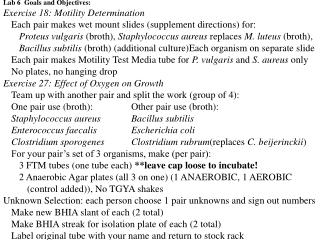 Lab 6  Goals and Objectives: Exercise 18: Motility Determination