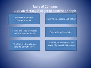 Table of Contents Click on rectangle to get to content on topic