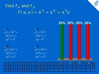 Find f x and f y. f ( x, y ) = x 5 + y 5 + x 5y