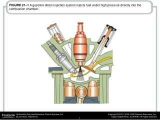 FIGURE 21–8  The piston creates a tumbling force as the piston moves upward.