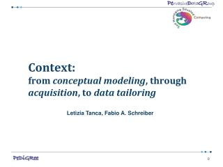 Context: from  conceptual modeling , through  acquisition , to  data tailoring