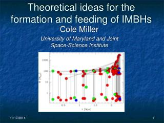 Theoretical ideas for the formation and feeding of IMBHs
