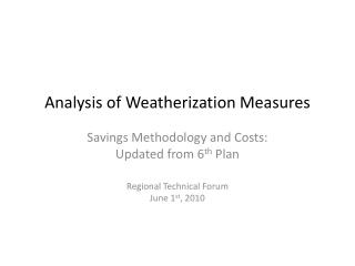 Analysis of Weatherization Measures