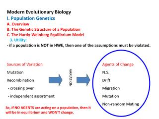Sources of Variation				Agents of Change Mutation					N.S. Recombination					Drift