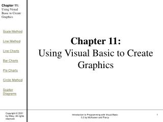 Chapter 11: Using Visual Basic to Create Graphics