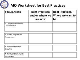 IMO Worksheet for Best Practices