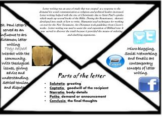 Micro-blogging, Social Networking and Emails are contemporary concepts of letter writing.