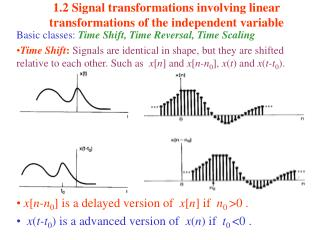 1.2 Signal transformations involving linear transformations of the independent variable